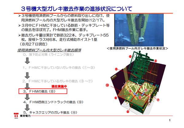 ★3号機使用済燃料プール内大型ガレキ撤去作業の進捗状況について 平成26年8月28日 東京電力 PDF http://t.co/lmEO4xryo1 ■現在、⑧燃料交換機(FHM)の撤去中 ※一番難しいところをやってる模様 http://t.co/qBlpEFD4zB