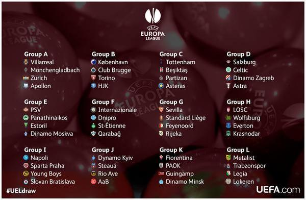 The Europa League group stage draw in full ft. Spurs, Everton & Celtic [Graphic]