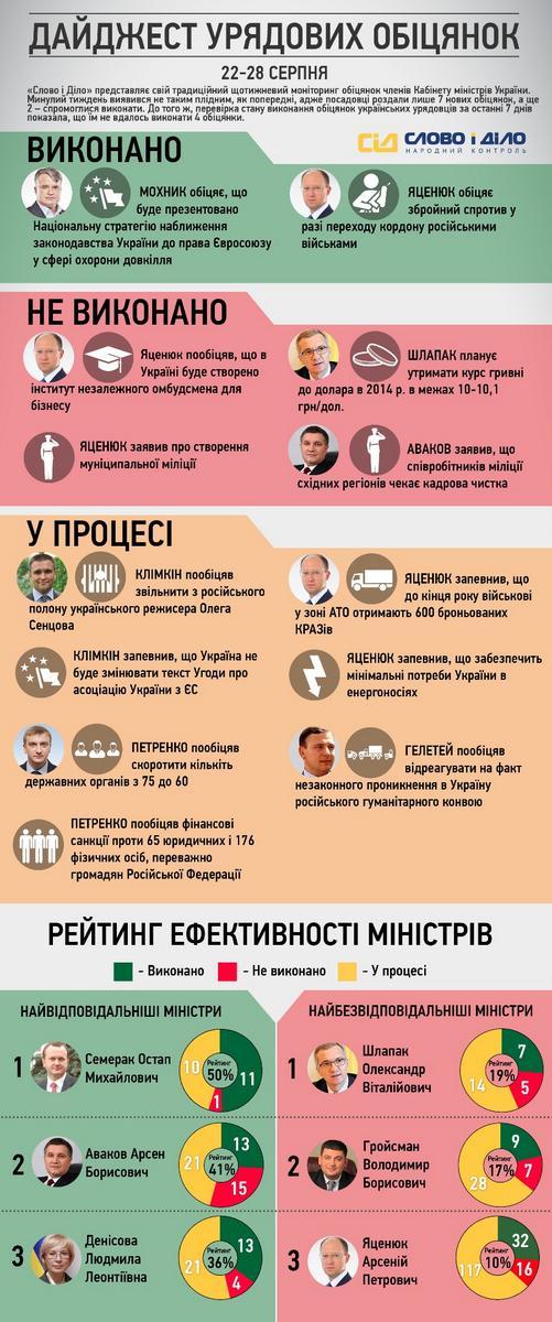 Евросоюз даст адекватную оценку действиям РФ, - Ромпей - Цензор.НЕТ 261