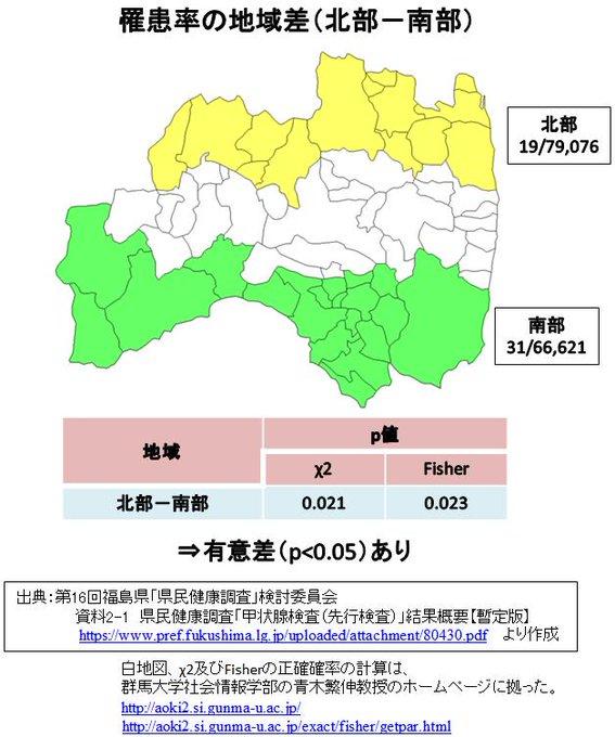 第16回福島県「県民健康調査」地域差について』東京GIGOさんのツイート ...