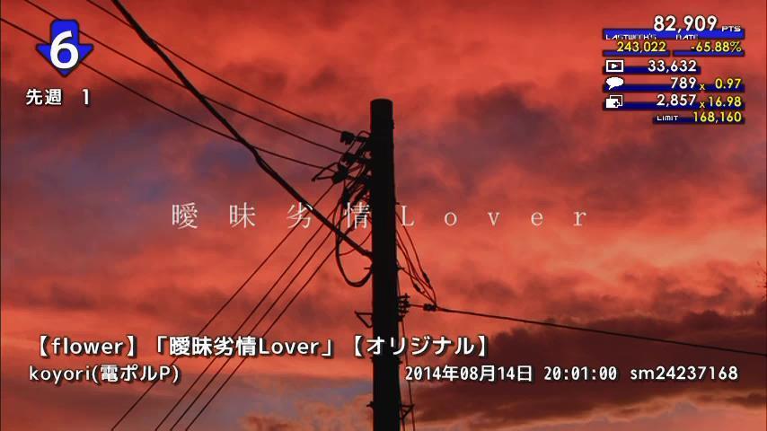 週刊VOCALOIDとUTAUランキング #360・302 [Vocaloid Weekly Ranking #360] BwVtqCVCIAAq16s