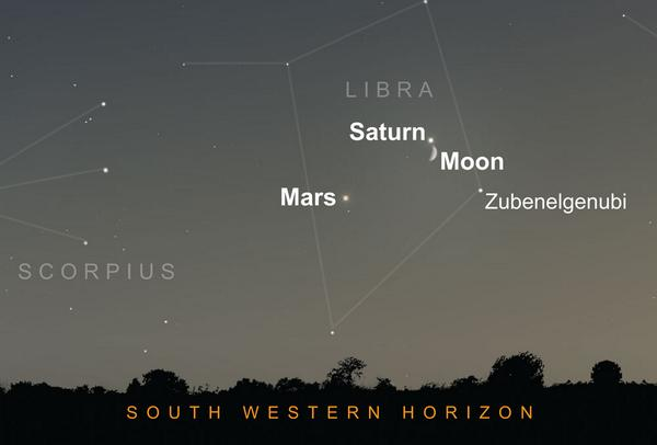 Don't miss this evening's spectacular sky show by the Moon, Mars and Saturn: http://t.co/eLcF5fbqGT http://t.co/CairRGH61p