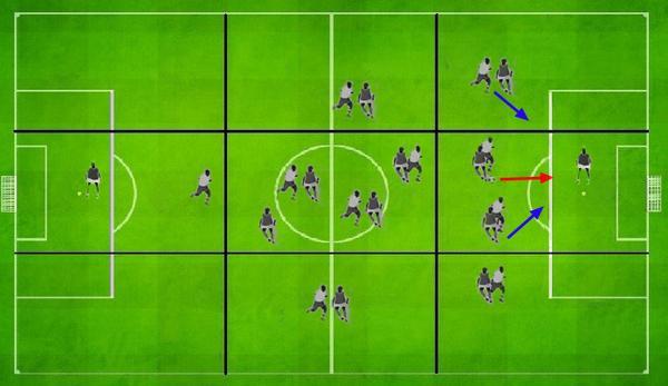 Segmentação do campo de jogo proposta por Lobanovskyi e Zelentsov durante a marcação pressão na saída de bola adversária (Arte: Rafael Mateus/ VAVEL/Brasil)