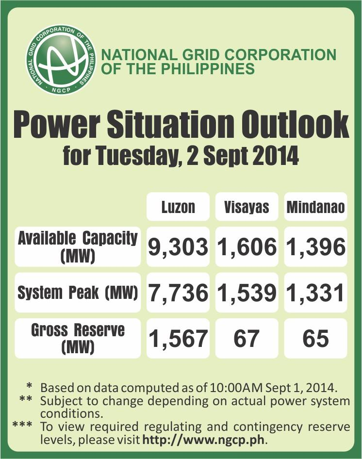 POWER SITUATION OUTLOOK for Tuesday, 2 September 2014. http://t.co/mnSZXBQrQS