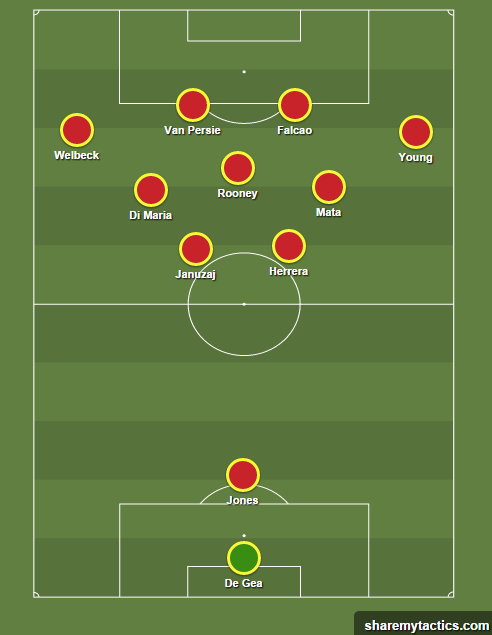 A quick look at how Man Utd could line up with the signing of Radamel Falcao. http://t.co/9eWVDtr3aC