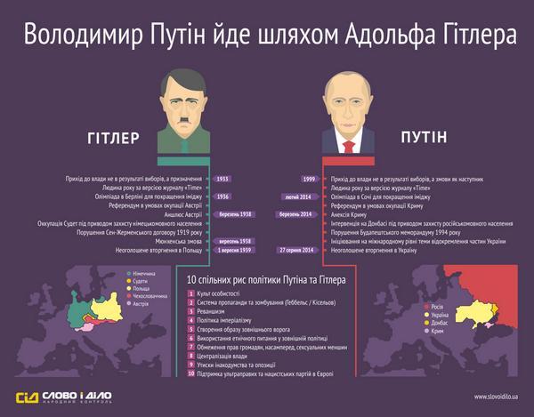 В Крыму очередная провокация против татар - разрисовали нецензурными надписями здание Меджлиса - Цензор.НЕТ 2133