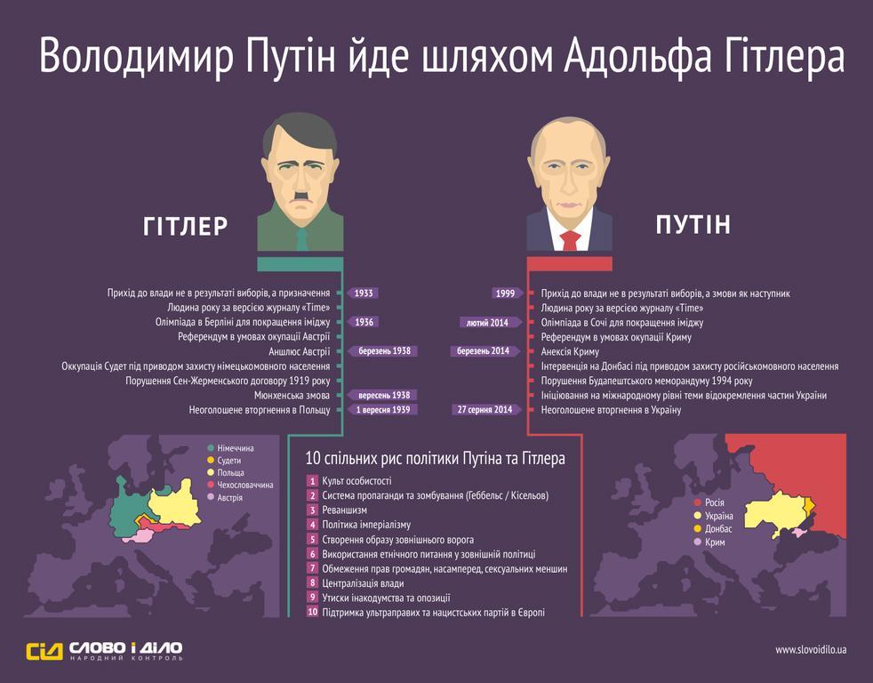 В Крыму очередная провокация против татар - разрисовали нецензурными надписями здание Меджлиса - Цензор.НЕТ 4163
