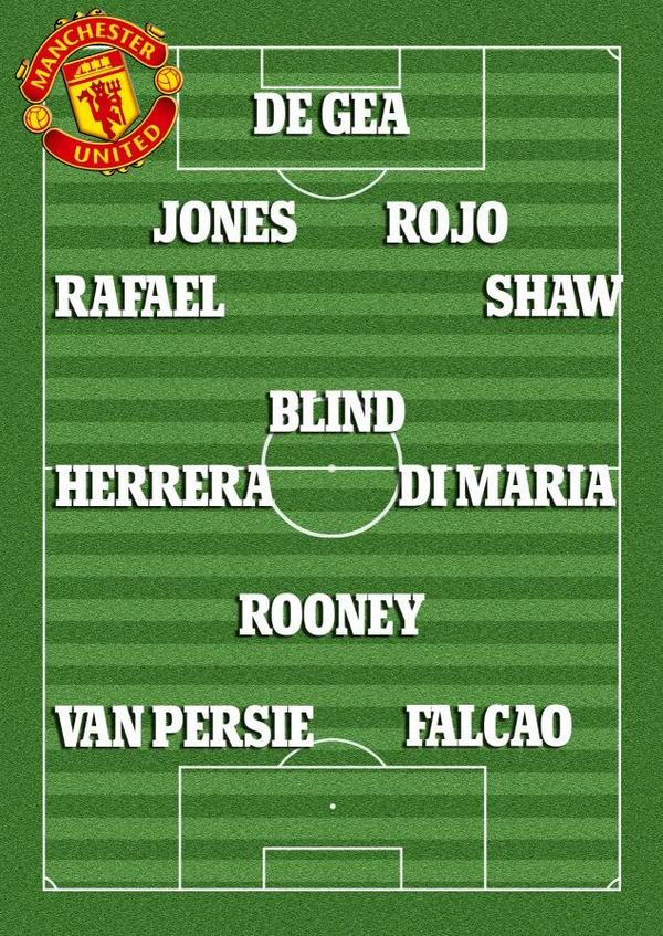Different formations & XIs of how Man United will set up with Radamel Falcao