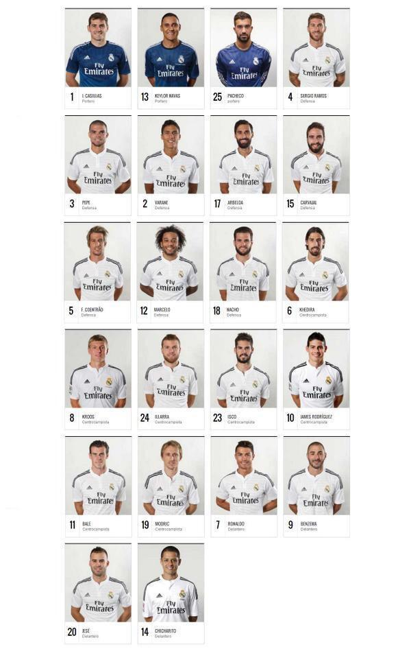 Real Madrid Players Numbers 2015 Real Madrid Numbers 2014