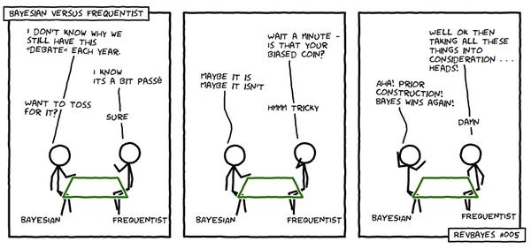 Auto-Redistrict