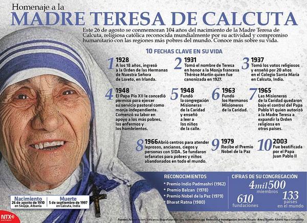 Santa Teresa Calcuta On Twitter 10 Fechas Clave En La Vida De La