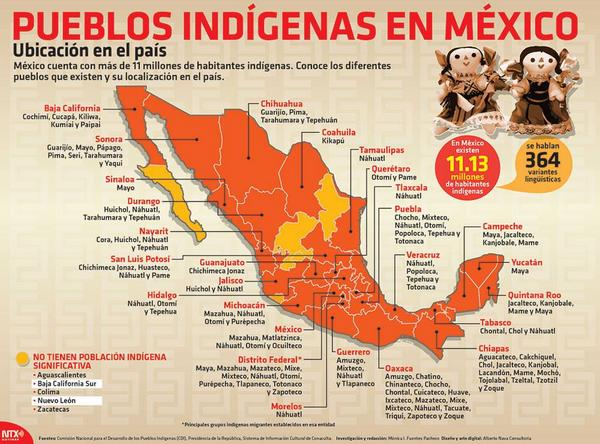 Alex McClintock on Twitter Cool map of Mexicos indigenous people