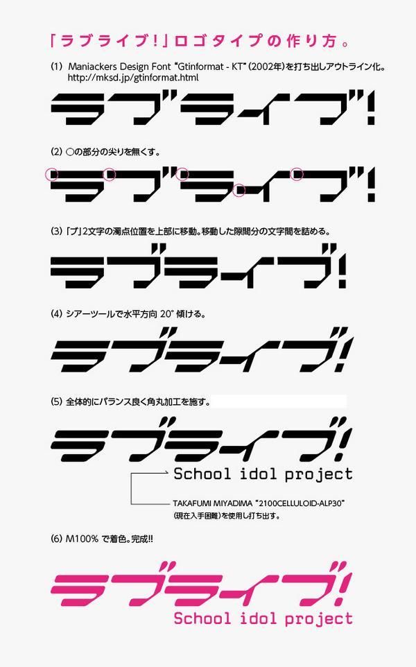 【再】「ラブライブ!」ロゴタイプの作り方 http://t.co/8zyvD2k0o4 http://t.co/A7qm7gvVci