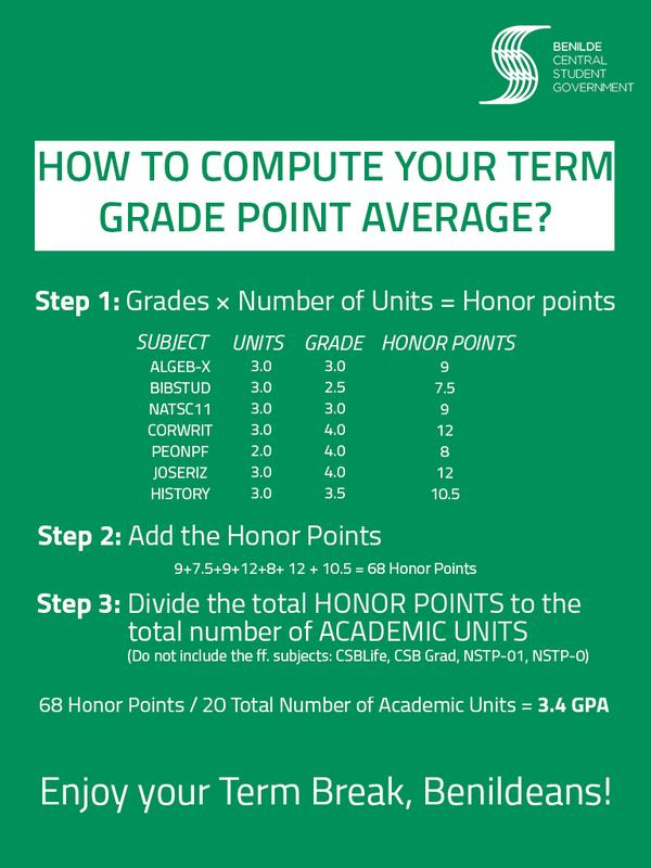 Benilde csg on twitter how to compute your term grade point benilde csg on twitter how to compute your term grade point average gpa httptyhflucg3qn ccuart Choice Image