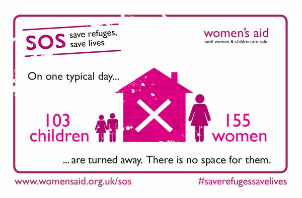 On an average day 103 children & 155 women were turned away from refuges. There is no space for them #SOS http://t.co/3fWbmosXZ2