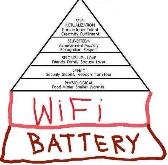 Addendum to the modified Maslow Heirarchy http://t.co/WObeU9ddKg http://t.co/H0NcHtd7YG