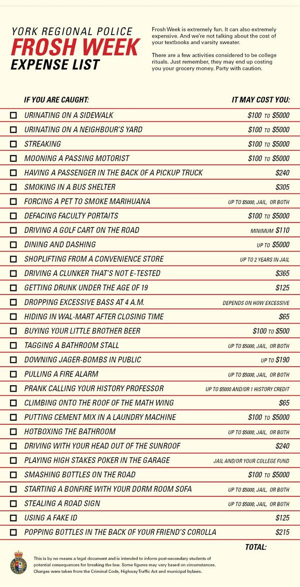 Courtesy of @YRP here is your complimentary frosh week expense list. #makewisedecisions and #partywithcaution http://t.co/vPbfATOPtK