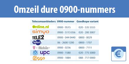 Omzeil dure 0900-nummers & bel de goedkopere variant! Check hier de hele lijst http://t.co/QBxqDfxpyU #bespaartip http://t.co/XKm6TtgsMV