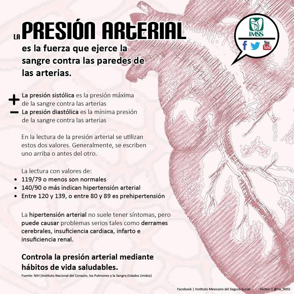 Presión arterial 119/79