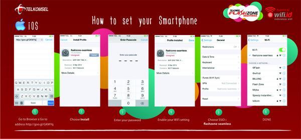 Indonesia Wifi A Twitter Gratis Wi Fi Flashzone Seamless Setelah Melakukan Pembelian Paket Data Bulanan Melalui Mytelkomsel Atau 363 Http T Co Tlpzeivybx