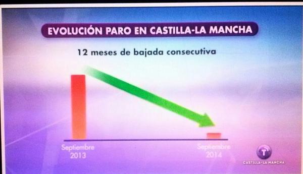 JAJAJA RT @jfalbertos: Madre mía madre mía la televisión de Castilla La Mancha vía @malaprensa  https://t.co/OUl2jz0kJx