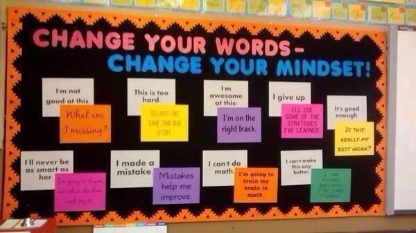 Change Your Words- Change Your Mindset