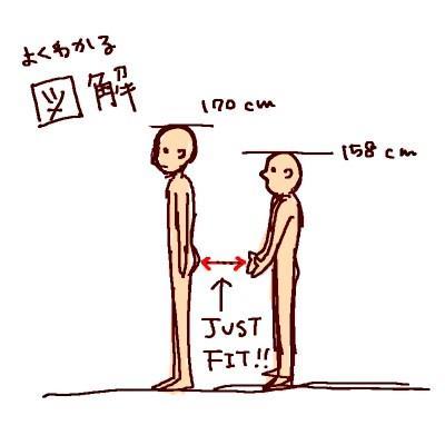 身長たす12センチをするとケツ揉みやすい男性の身長がわかる #軽い気持ちで描いたら思った以上に反響があった絵