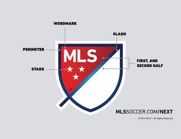 The @MLS rebranding is pretty cool and interesting in my opinion.. League moving forward. #MLSNEXT http://t.co/YNSYkNhQny