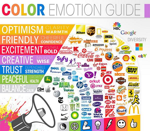 The Psychology of Color in Branding: http://t.co/m5ApGTLpPg /via @GregoryCiotti http://t.co/KkZCtYBB9e