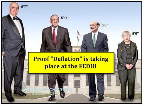 """DEFLATION"" at its best! http://t.co/bVnVA4hp7u"