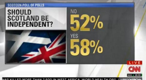 Thanks CNN. Seems legit. http://t.co/5bZCHFHUUd