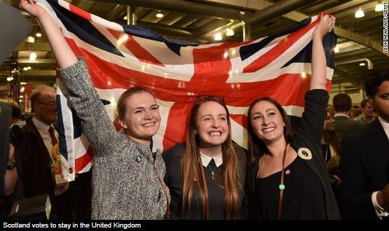 Scotland votes to keep the United Kingdom united. http://t.co/Fs749bbcN8  #indyref #5Things #NewDay http://t.co/yxuJXpsuVO