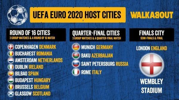 Todas las sedes de @laEurocopa 2010 (gráfico)