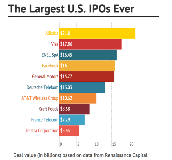 how to buy ipo shares in uk