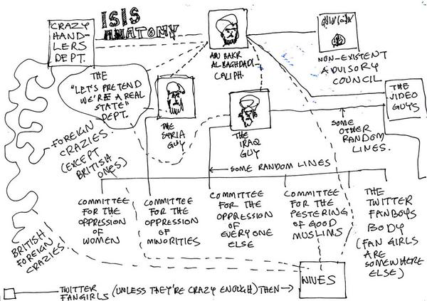 Is ISIS Funny?