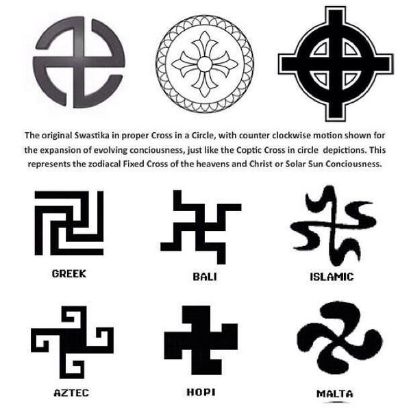 Illumynous On Twitter The Original Swastika And Its Meaning