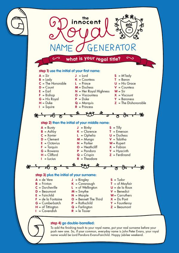 innocent drinks on twitter theres another royalbaby on the way in true blue peter style heres a royal name generator we made earlier