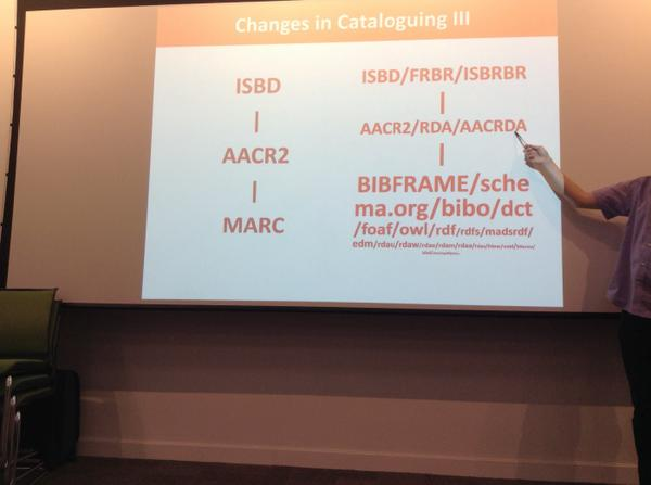 TM The future of cataloguing? (With some made up names) #cig14 http://t.co/lGavVQdaTI