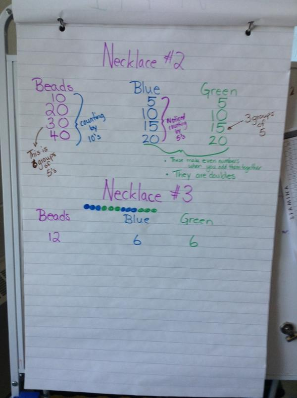 Our math talk today. All about grouping, patterning and counting. #peelmathchat http://t.co/vaM6ZpdTDN