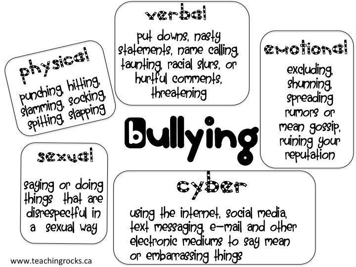 Printables Bullying Worksheets worksheet on bullying templates and worksheets pheapp