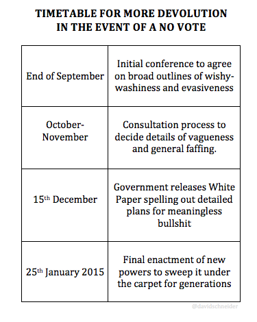 Here are the details of Gordon Brown's timetable for more devolution in the event of a No vote #indyref http://t.co/ZoS4RCBT78