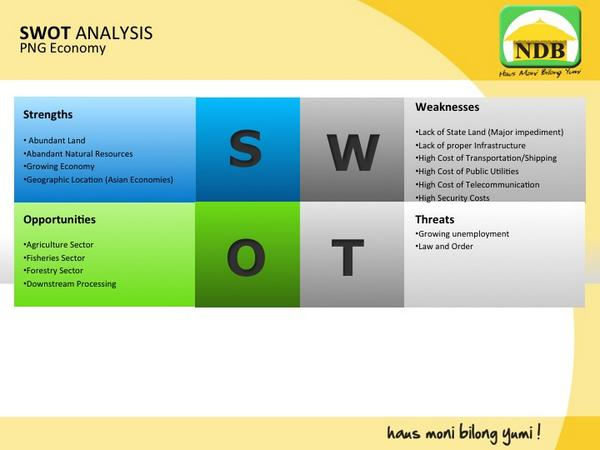 Swot analysis of national bank of pakistan