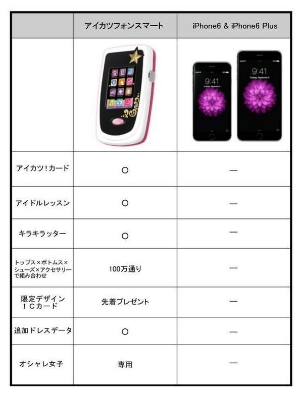 こうして比べて見るとiPhone6ってゴミだな。 pic.twitter.com/NNSdewcxwb