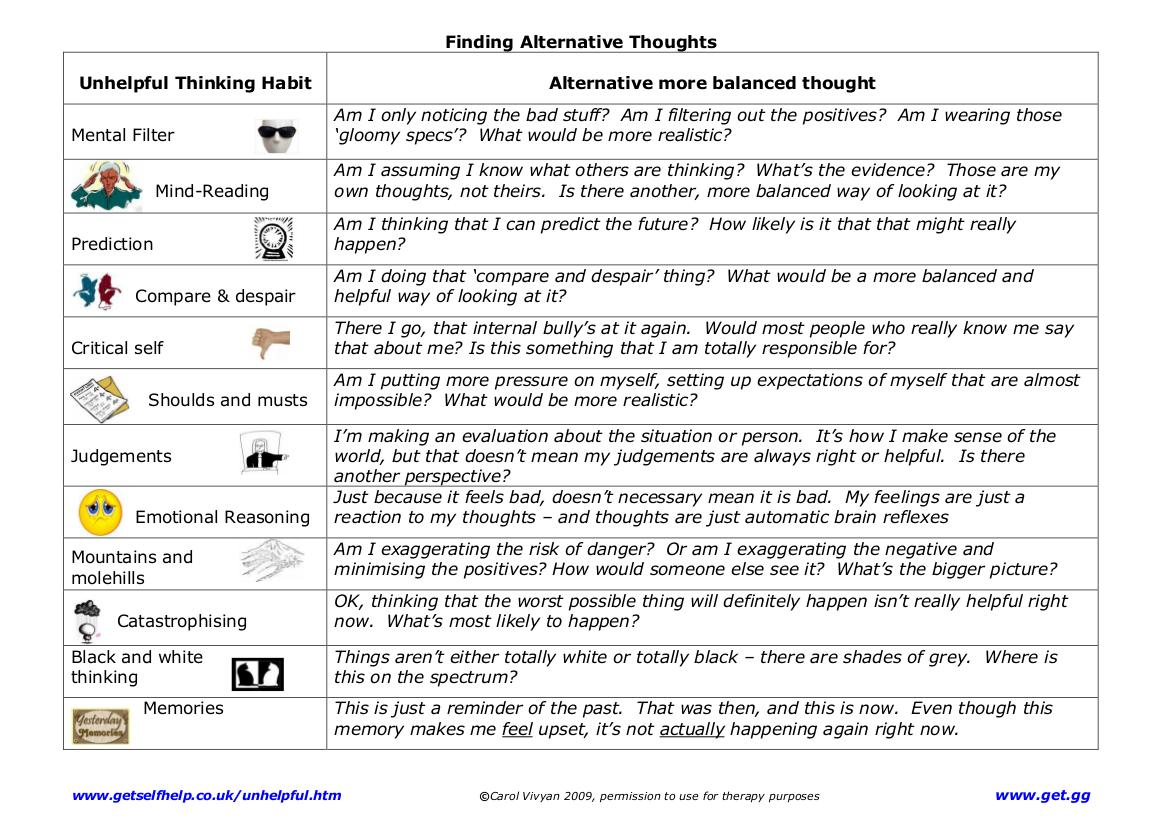 Cognitive Thinking Errors Worksheets - The Best and Most ...