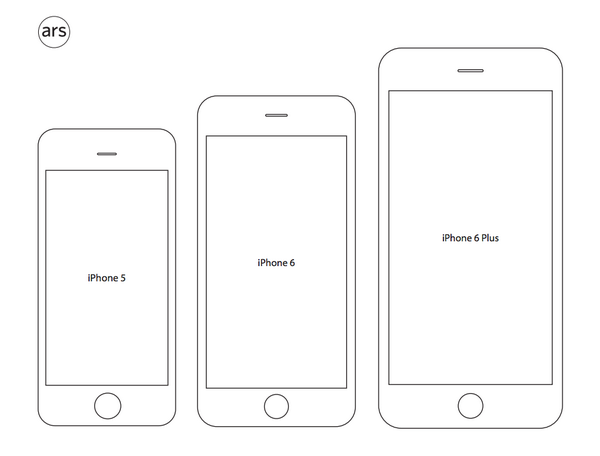 iphone 5 size chart: Barry schwartz on twitter the iphone 5 to 6 to 6 plus size chart