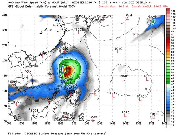 Heads up #Philippines latest GFS forecasts strong typhoon hitting Luzon in 6 days  graphics: @WBAnalytics http://t.co/G4PKBID7iX