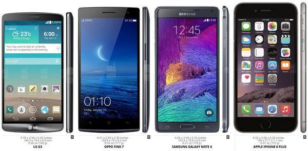 iphone 6 comparaison, iPhone 6, S5, Note 4, G3, Z3, la comparaison technique