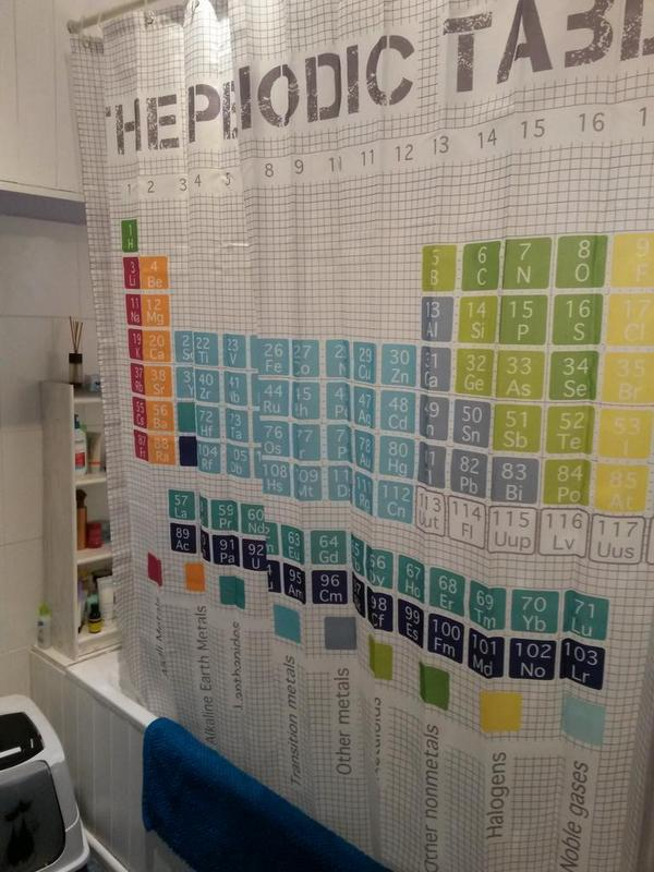 Periodic Table Shower Curtain Asda Diagrams Science
