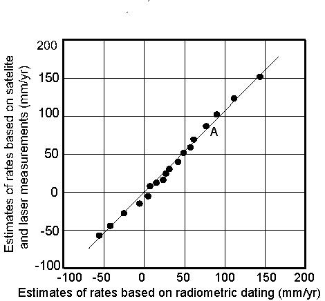 Related searches for radiometric dating pbs