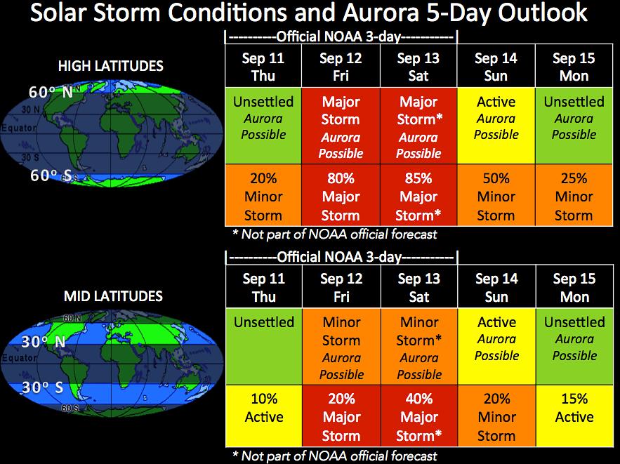 solar storm current status - photo #22